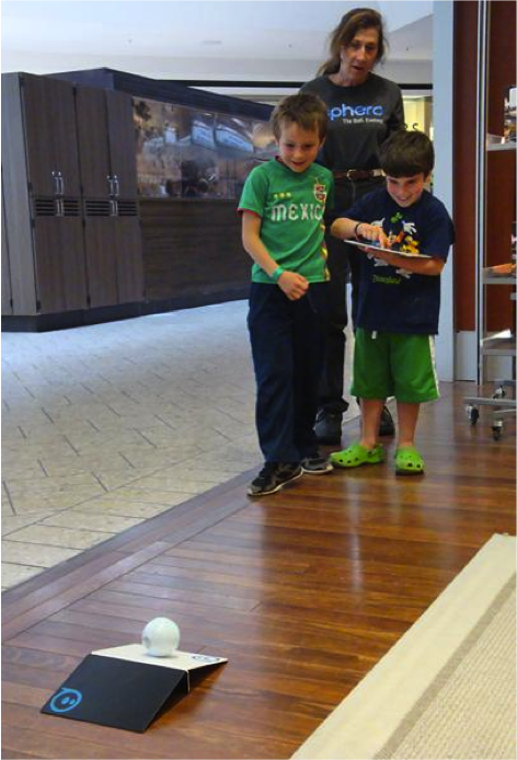 Professional Sphero Drivers